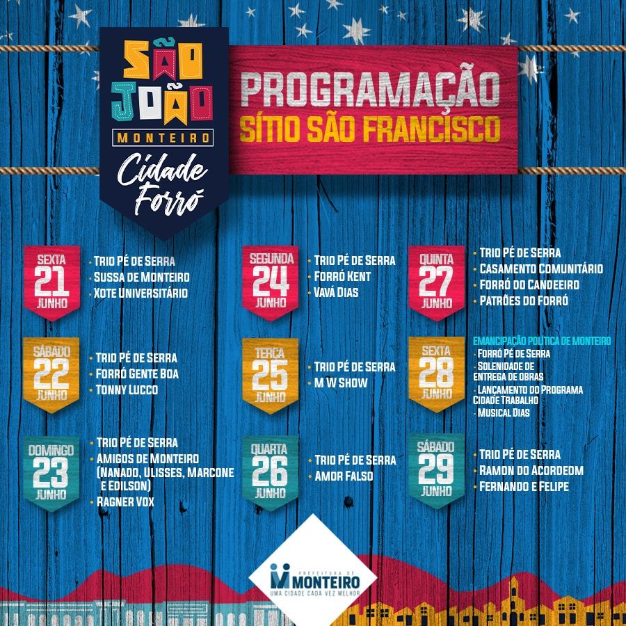 Cidade Forro 2019